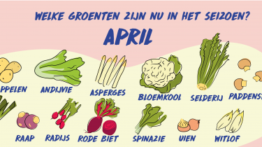 Seizoensgroenten april