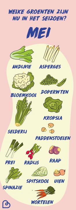 illustratie seizoensgroente