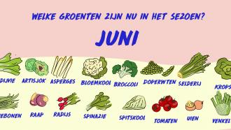 illustratie van groenten