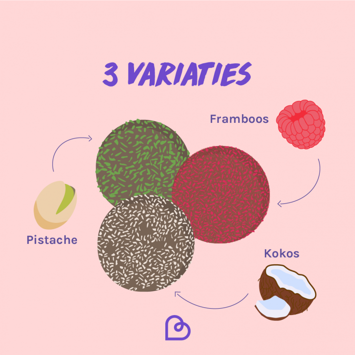 variaties op bliss balls in een illustratie
